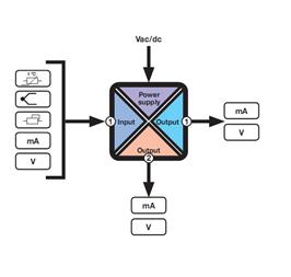 Chuyển đổi tín hiệu 4-20mA, 0-10v