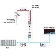 Bộ chia tín hiệu 4-20mA