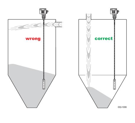 Cảm biến điện dung đo mức chất rắn