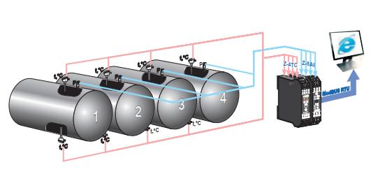 Bộ chuyển đổi tín hiệu thermocouple sang Modbus RTU