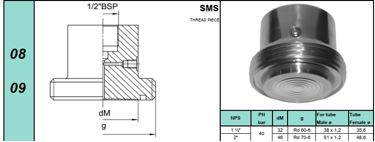 Đồng hồ đo áp suất dạng màng