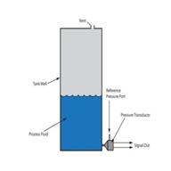 Cảm biến áp suất đo mức nước