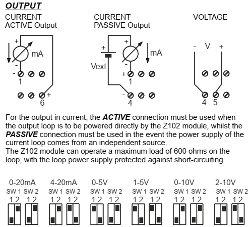 Cài đặt bộ chuyển đổi tín hiệu biến trở ra analog