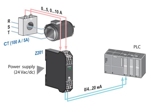 Bộ chuyển đổi 0-5A ra 4-20mA, 0-10v