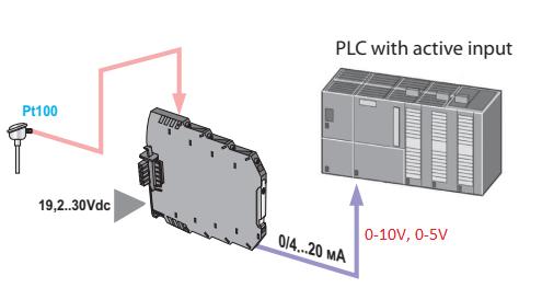 Bộ chuyển đổi nhiệt độ PT100 sang 4-20mA