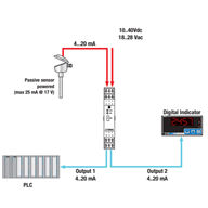 Bộ chuyển đổi tín hiệu nhiệt độ ngõ ra 2 kênh