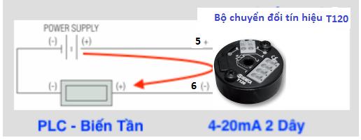 Bộ chuyển đổi tín hiệu nhiệt độ T120 - Seneca