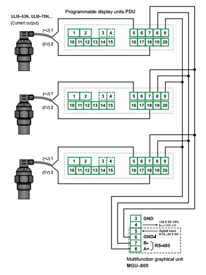Chuyển đổi tín hiệu 4-20mA ra Modbus RTU