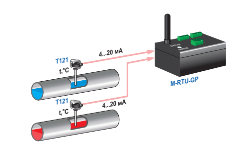 Bộ chuyển đổi tín hiệu can k ra 4-20mA