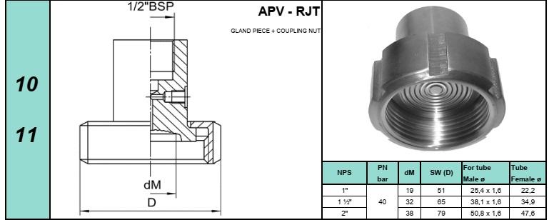 Đồng hồ đo áp suất màng
