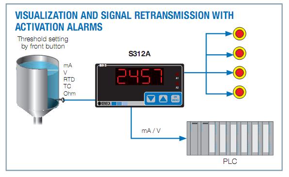 Bộ chuyển đổi tín hiệu can nhiệt K, S ra 4-20mA