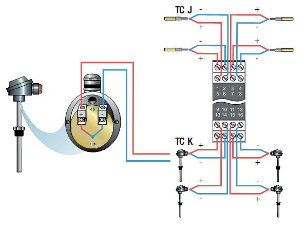 Bộ chuyển đổi can nhiệt sang Modbus RTU