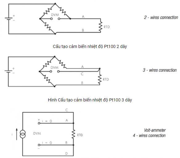 Cảm biến nhiệt độ PT100 3 dây
