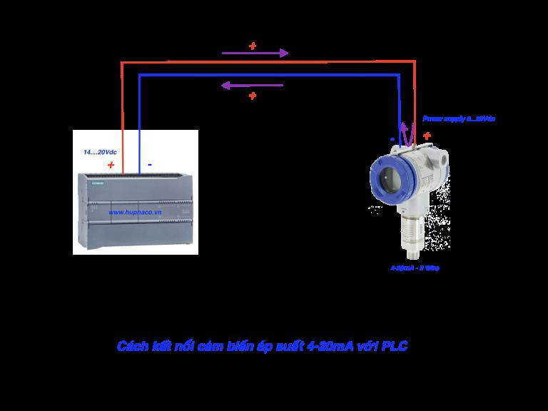 Cách kết nối cảm biến áp suất với PLC
