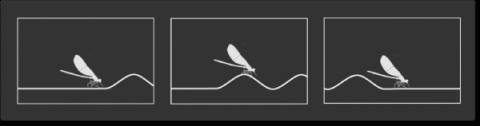 Sóng điện từ là gì?